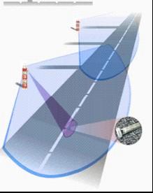 FOD跑道异物检测系统解决方案