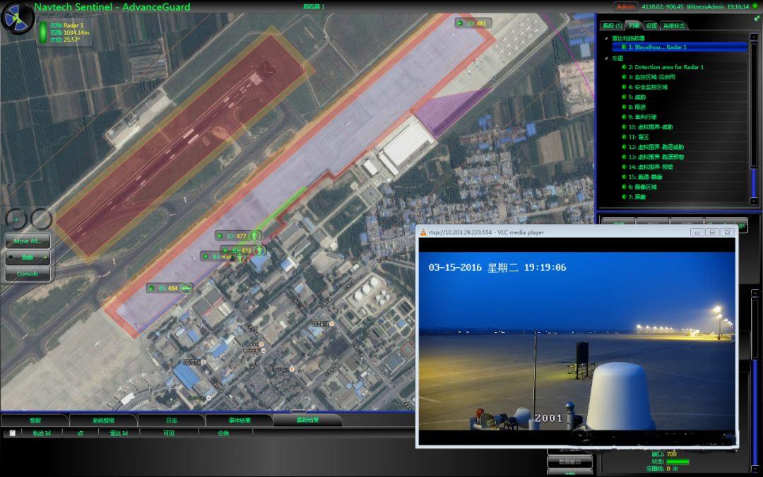 雷达安防系统解决方案—机场周界安防