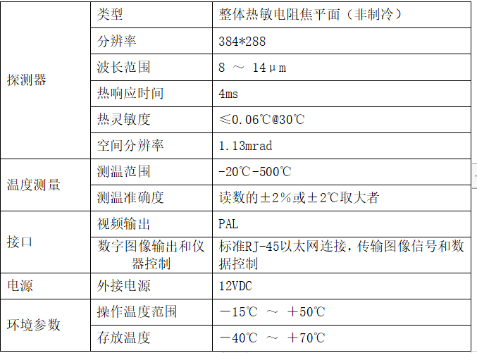 变电站红外热成像在线监测方案主要设备及性能特点